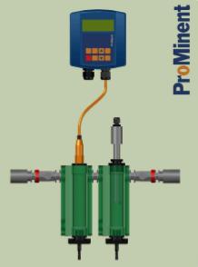 Panel de Medición y Control – Compact pH
